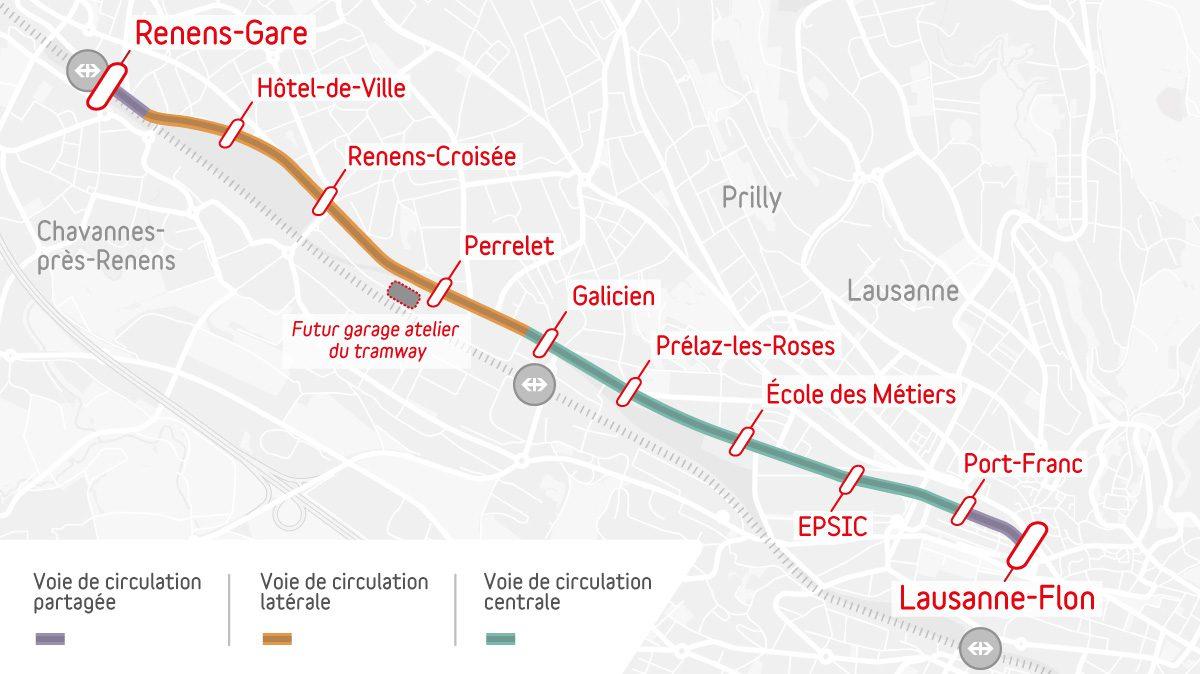Voies de circulation de Lausanne-Flon à Renens-Gare